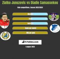 Zlatko Junuzovic vs Diadie Samassekou h2h player stats