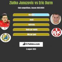 Zlatko Junuzovic vs Eric Durm h2h player stats