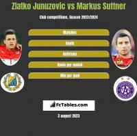 Zlatko Junuzovic vs Markus Suttner h2h player stats