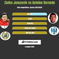 Zlatko Junuzovic vs Antoine Bernede h2h player stats