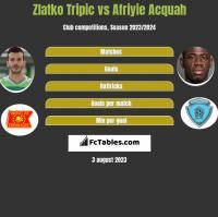 Zlatko Tripic vs Afriyie Acquah h2h player stats