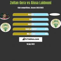 Zoltan Gera vs Aissa Laidouni h2h player stats