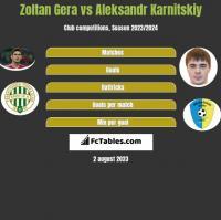 Zoltan Gera vs Aleksandr Karnitskiy h2h player stats