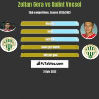 Zoltan Gera vs Balint Vecsei h2h player stats