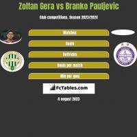 Zoltan Gera vs Branko Pauljevic h2h player stats