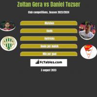Zoltan Gera vs Daniel Tozser h2h player stats