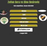 Zoltan Gera vs Dino Besirovic h2h player stats