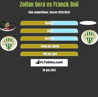 Zoltan Gera vs Franck Boli h2h player stats