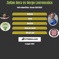 Zoltan Gera vs Gergo Lovrencsics h2h player stats