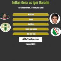 Zoltan Gera vs Igor Haratin h2h player stats