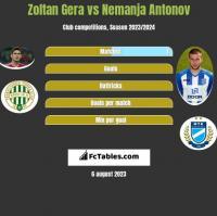 Zoltan Gera vs Nemanja Antonov h2h player stats