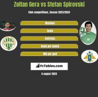 Zoltan Gera vs Stefan Spirovski h2h player stats