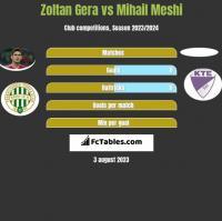 Zoltan Gera vs Mihail Meshi h2h player stats