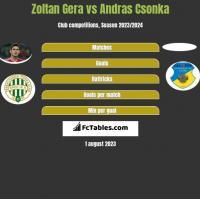 Zoltan Gera vs Andras Csonka h2h player stats