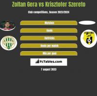 Zoltan Gera vs Krisztofer Szereto h2h player stats