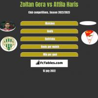 Zoltan Gera vs Attila Haris h2h player stats