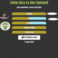 Zoltan Gera vs Alex Damasdi h2h player stats