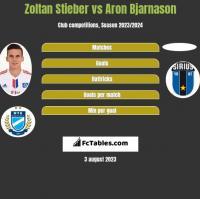 Zoltan Stieber vs Aron Bjarnason h2h player stats