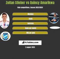 Zoltan Stieber vs Quincy Amarikwa h2h player stats