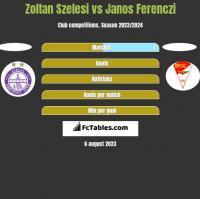 Zoltan Szelesi vs Janos Ferenczi h2h player stats