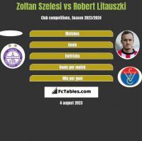Zoltan Szelesi vs Robert Litauszki h2h player stats