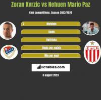 Zoran Kvrzic vs Nehuen Mario Paz h2h player stats