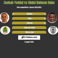 Zouhair Feddal vs Abdul Rahman Baba h2h player stats