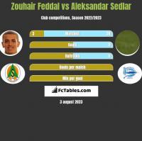 Zouhair Feddal vs Aleksandar Sedlar h2h player stats
