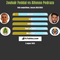 Zouhair Feddal vs Alfonso Pedraza h2h player stats