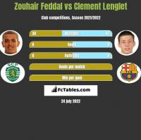 Zouhair Feddal vs Clement Lenglet h2h player stats