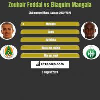 Zouhair Feddal vs Eliaquim Mangala h2h player stats