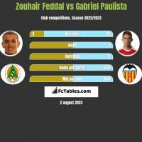 Zouhair Feddal vs Gabriel Paulista h2h player stats