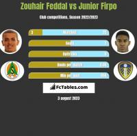 Zouhair Feddal vs Junior Firpo h2h player stats
