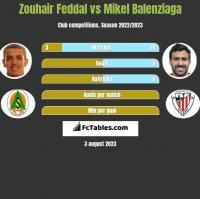 Zouhair Feddal vs Mikel Balenziaga h2h player stats