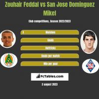 Zouhair Feddal vs San Jose Dominguez Mikel h2h player stats