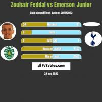 Zouhair Feddal vs Emerson Junior h2h player stats