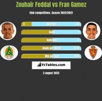 Zouhair Feddal vs Fran Gamez h2h player stats