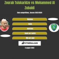 Zourab Tsiskaridze vs Mohammed Al Zubaidi h2h player stats