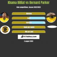 Khama Billiat vs Bernard Parker h2h player stats