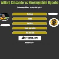 Willard Katsande vs Nkosingiphile Ngcobo h2h player stats