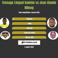 Teenage Lingani Hadebe vs Jean-Claude Billong h2h player stats