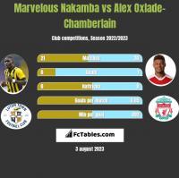Marvelous Nakamba vs Alex Oxlade-Chamberlain h2h player stats