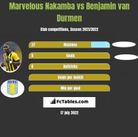Marvelous Nakamba vs Benjamin van Durmen h2h player stats