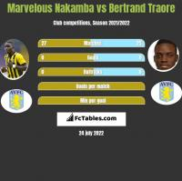 Marvelous Nakamba vs Bertrand Traore h2h player stats