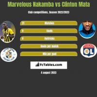 Marvelous Nakamba vs Clinton Mata h2h player stats