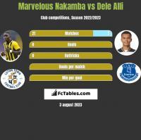 Marvelous Nakamba vs Dele Alli h2h player stats