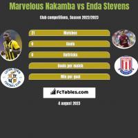 Marvelous Nakamba vs Enda Stevens h2h player stats