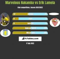 Marvelous Nakamba vs Erik Lamela h2h player stats