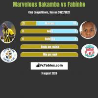 Marvelous Nakamba vs Fabinho h2h player stats