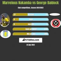 Marvelous Nakamba vs George Baldock h2h player stats